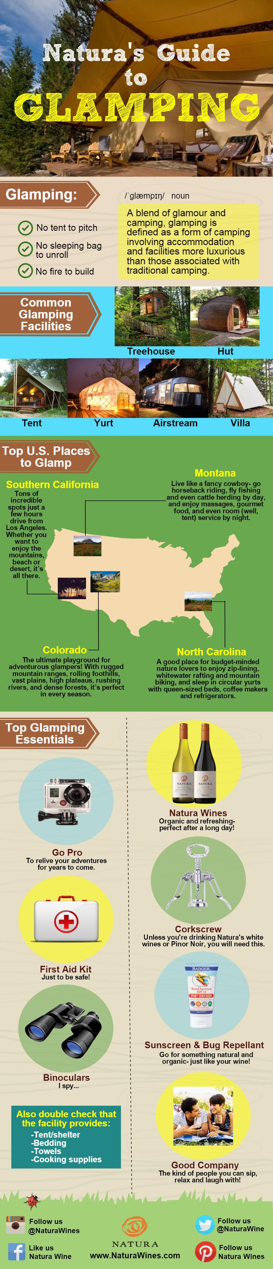 Natura Chilean Vegan Wine - Guide to Glamping Infograph