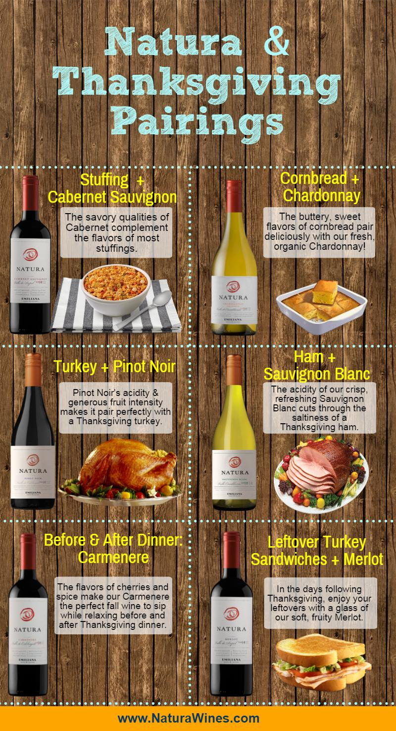 Fantastic Wine with Turkey Pairings. By Christy Canterbury on November 18th, in: Wine Education If you dig a geekier approach, here are some additional tips for finding a fantastic wine for your Thanksgiving turkey. Pairing Wine with Roasted or Baked Turkey.
