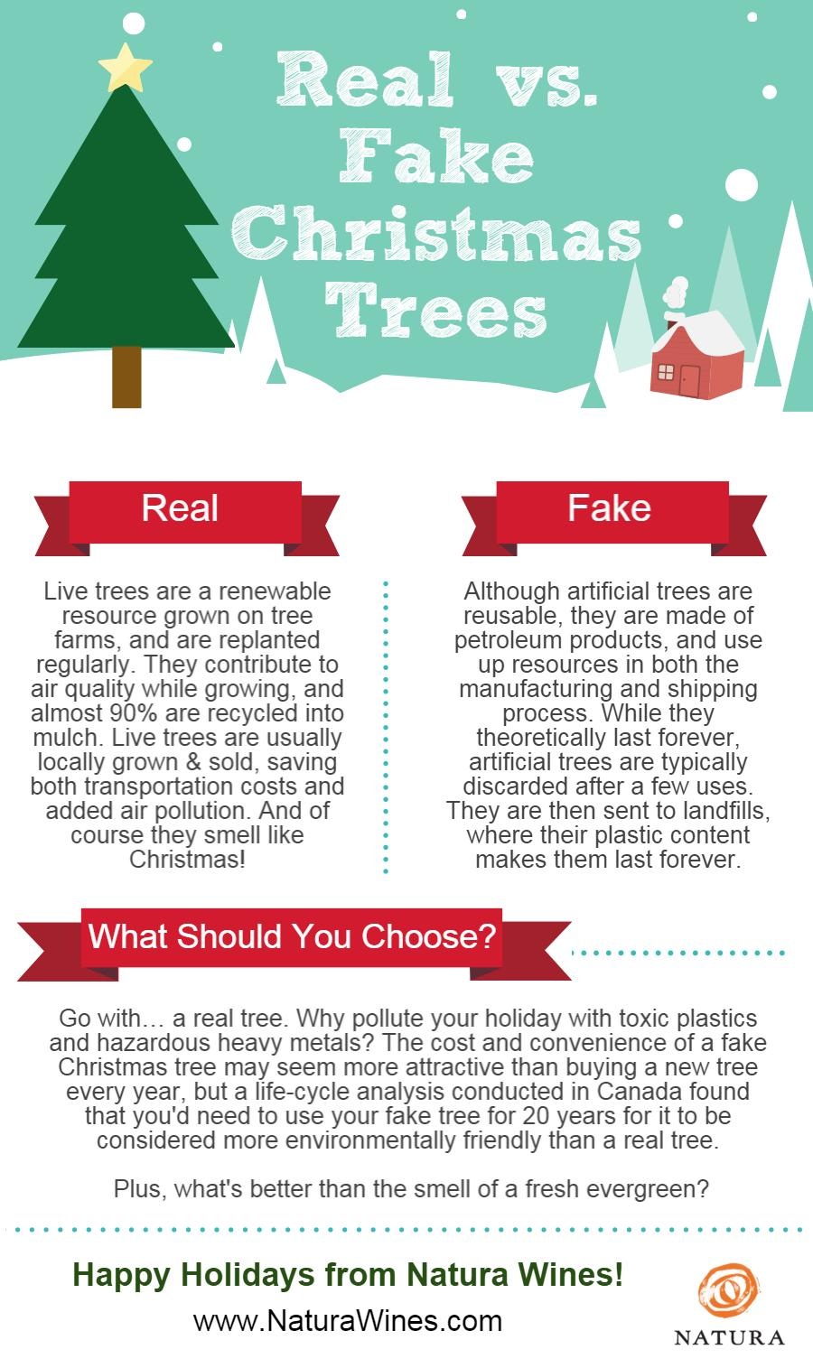 real vs fake christmas trees infographic - What Christmas Tree Smells The Best