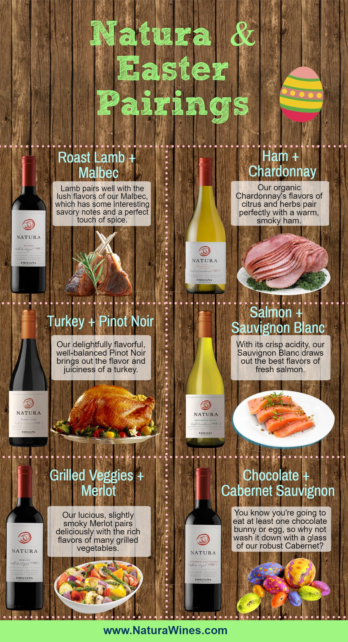 Easter Wine Pairing Meals & Deserts